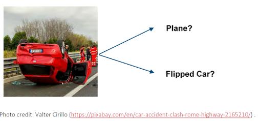 Auto nebo letadlo?